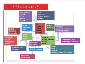 Microsoft PowerPoint - drupa - Farsi.pptx