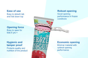 Opening benefits Tetra Fino® Aseptic 100 Ultra MiM