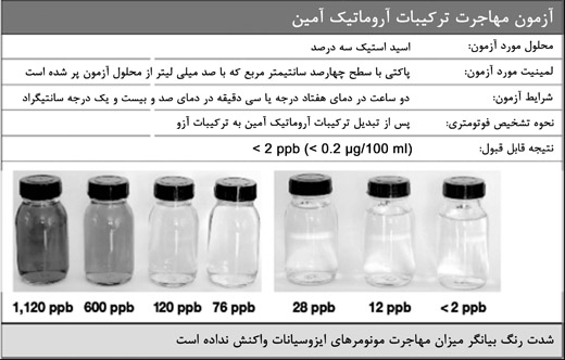 iranpack-sanat-bastebandi-henkel02