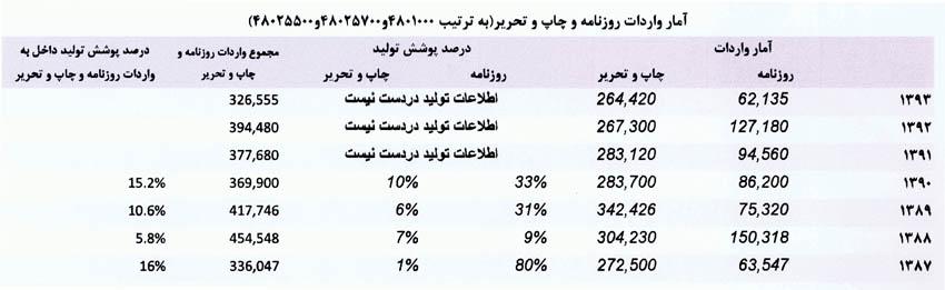 iranpack-paper-farahmandi-1