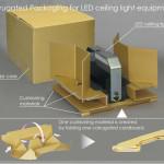 高天井用LED包装(ワールドスター応募)